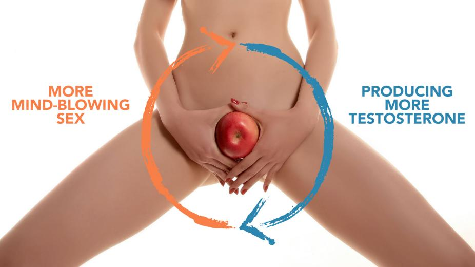 sex boost testosteron